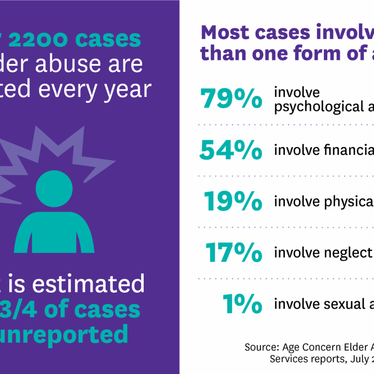 Elder Abuse Awareness Week